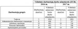 viddarb_uzm